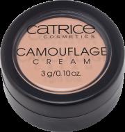 Отзывы Консилер CATRICE Camouflage Cream 025 Rosy Sand песочно-розовый